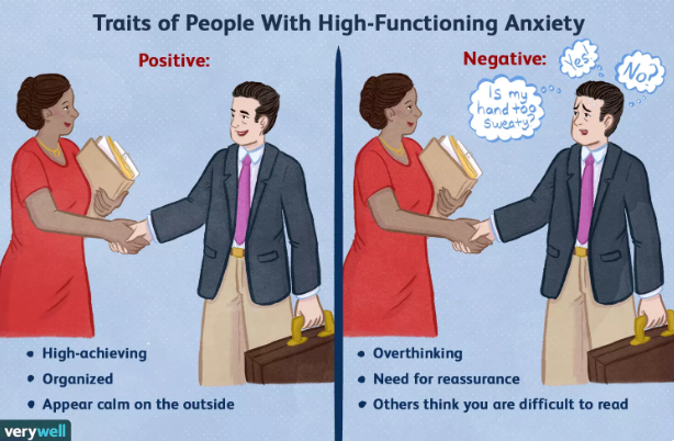 The Characteristics of High Functioning Anxiety - Unique ...